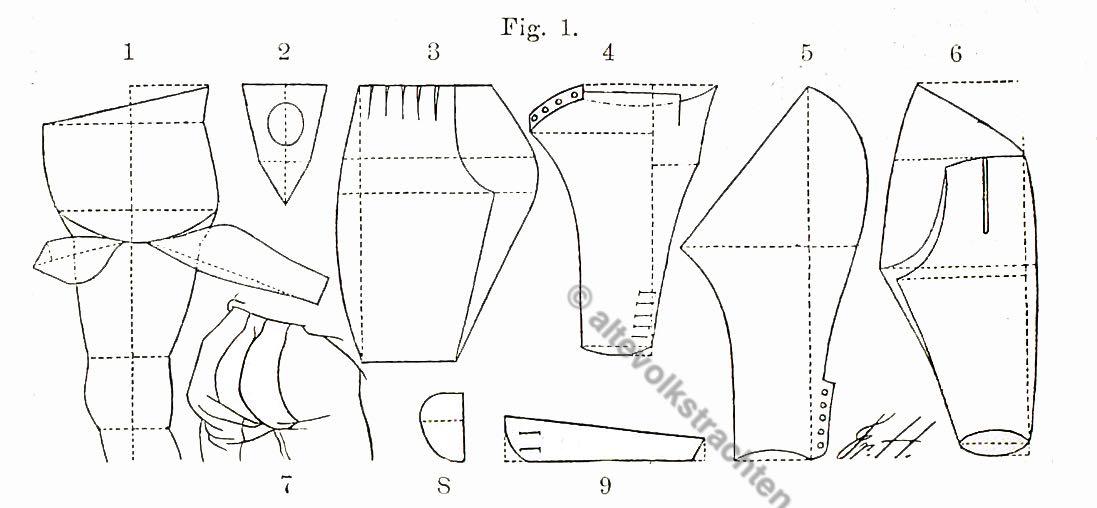 Die Bauerntrachten vom 16. bis 19. Jahrhundert. | Trachten und Kostüme