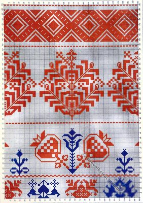 Vlaška, Влашка, Bordüren, Frauenhemden, Serbien, Stickerei, Modegeschichte, Kostümgeschichte, Felix Lay,