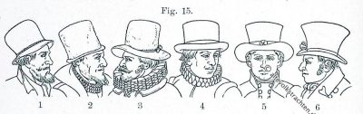 Zylinder, Zylinderhut, Mode, Friedrich Hottenroth, Hutmode, Kostümgeschichte