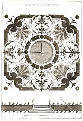 Parterre, Compartiment, jardinage, Blumenrabatten, Renaissance, Grundriss, Garten, Jean-Baptiste-Alexandre Le Blond, Claude Lucas, Dézallier d'Argenville,