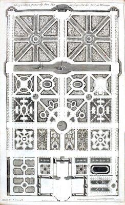 Disposition, Magnifique, Jardin, Jean-Baptiste-Alexandre Le Blond, Claude Lucas, Dézallier d'Argenville, Grundriss , Garten