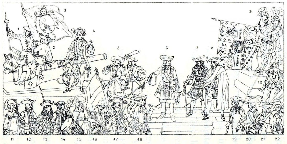 Armee, Ludwig XIII, Ludwig XIV, Barock, 17. Jahrhundert, Militär, Uniformen