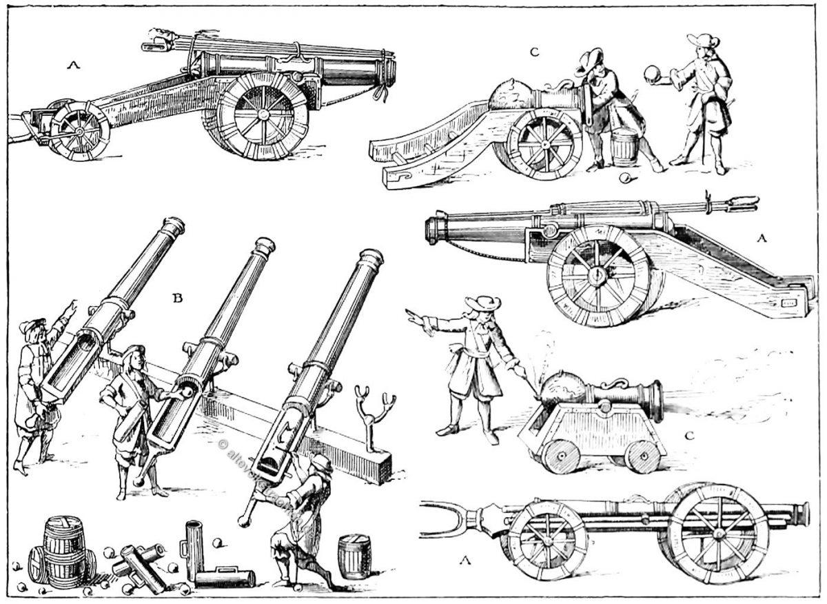 Kanonen, Schwenkgeschütze, Armee, 17. Jahrhundert, Militär, Frankreich, Barock,