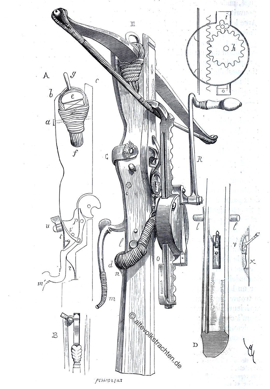 Viollet-le-Duc, Arbalest, Deutschen Winde, Spätmittelalter, Waffe, Armbrust, Technik,