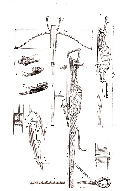 Funktion, Armbrust, Mittelalter, Fernwaffe,  Viollet-le-Duc