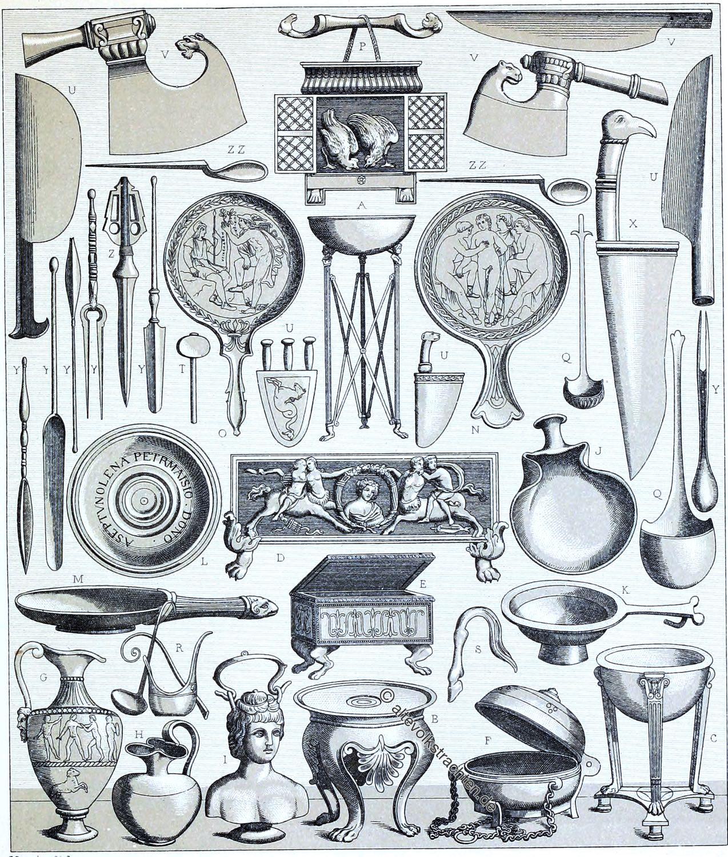 Rom, Antike, Opfergeräte, Ritus, Riten, Hausgeräte, Kultur, Kulturgeschichte