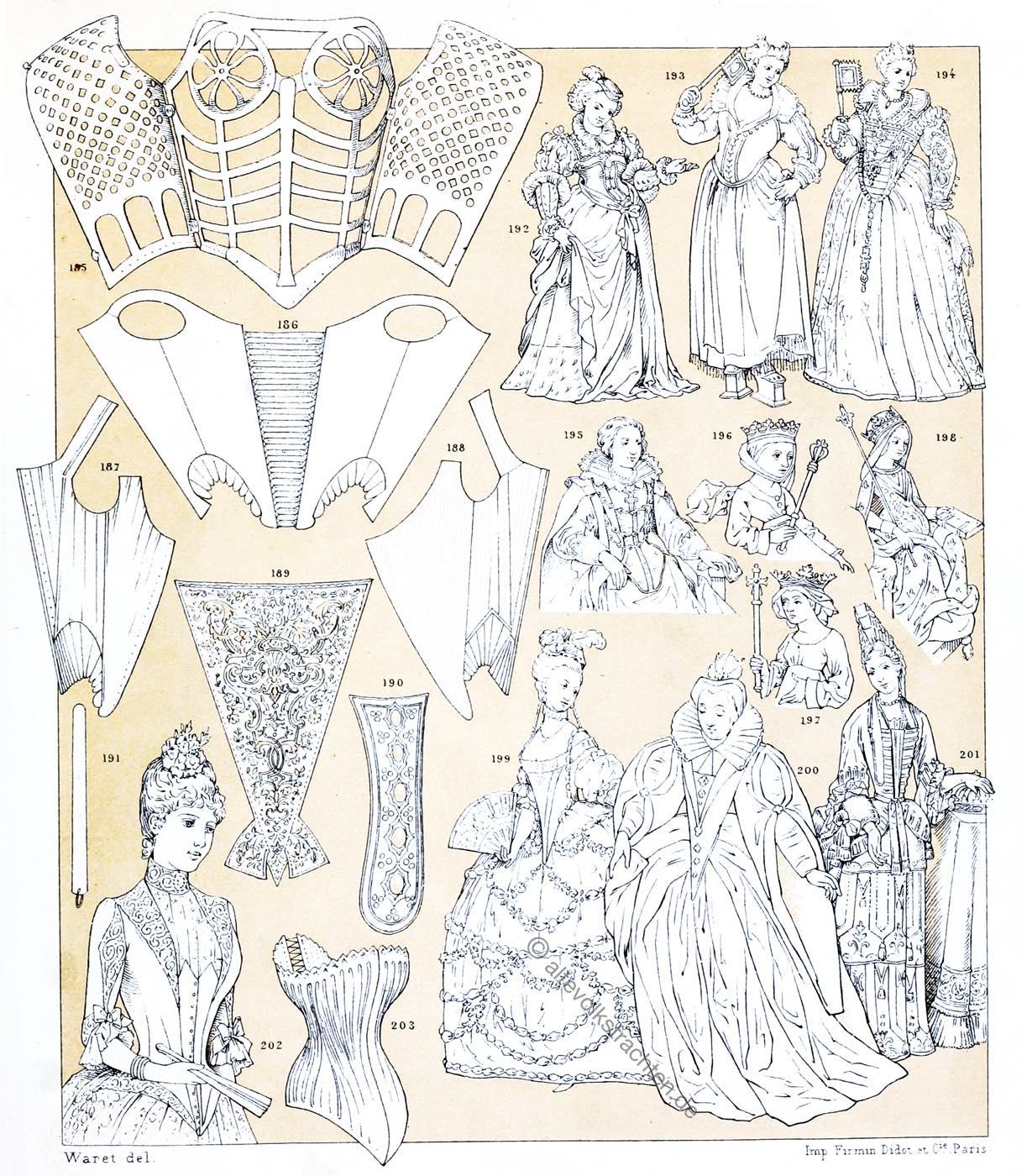 Korsett, Fischbeinkorsett, Blankscheit, Corps, française