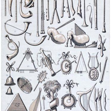 Rom. Musikinstrumente der Antike. Blas,-Seiten,- Streichinstrumente.