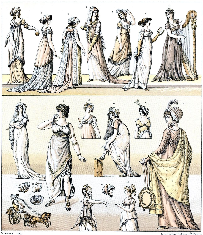 Modn, Kostüme, Klassizismus, Direktorium, Konsulat, Graecomanie, Empire,